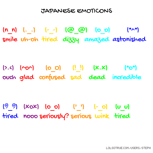 JAPANESE EMOTICONS (n_n) (._.) (-_-) (@_@) (o_o) (*^*) smile uh-oh tired dizzy amazed astonished (>.<) (^o^) (o_O) (!_!) (x.x) (*o*) ouch glad confused sad dead incredible (9_9) (xox) (o_o) ('_') (-_o) (u_u) tired nooo seriously? serious wink tired